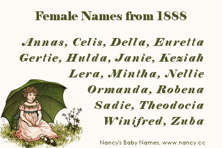 female names, 1888