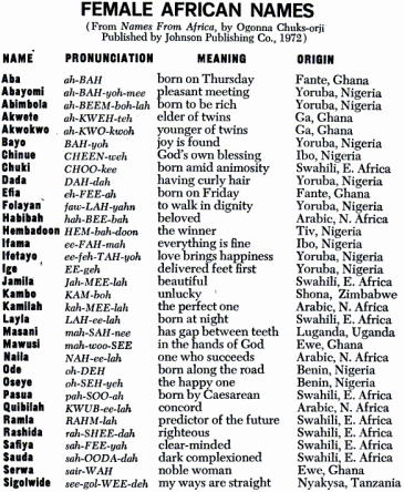 Female African Names, from Ebony Magazine, 1977